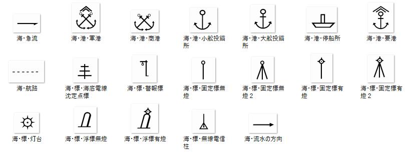 電車 倉庫 地図 記号